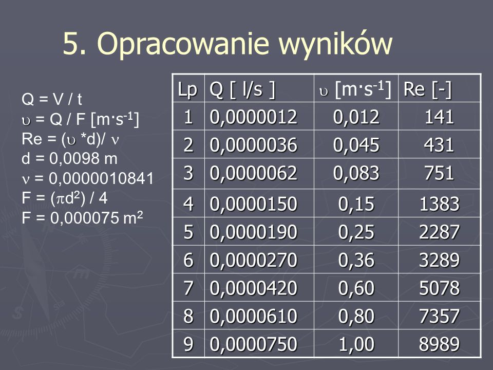 5. Opracowanie wyników Lp Q [ l/s ] Re [-] 1 0,0000012 0,012 141 2